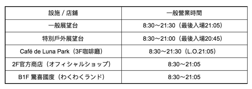 通天閣一般營業時間表